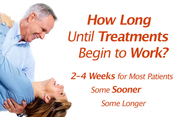 How Long Until the Treatments Begin Working